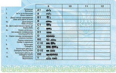Права Украина Киев Водительское удостоверение Категория А1 А В1 В С1 С D1 D ВЕ С1Е СE D1E DE Е